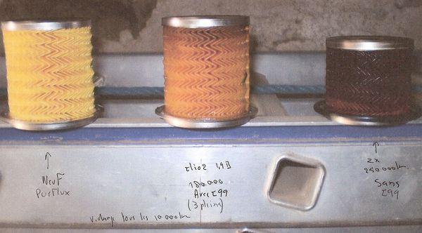 Filtro de combustible Routault con y sin C99