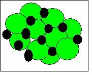 Molecules_C99_agglomerees